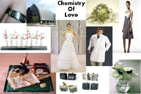 Chemistry of Love Inspiration Board